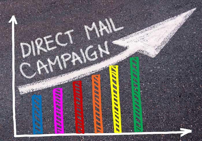 Come ottenere risultati con Direct Mail, Eautomotive Milano - Consulenti in automotive